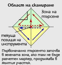 img_auto_mark_detection-bg