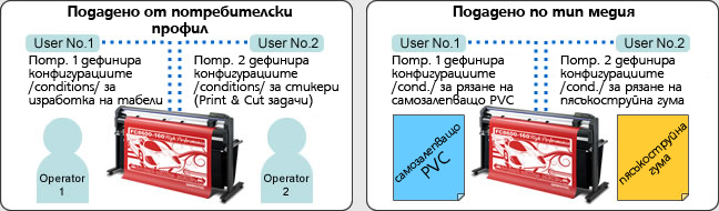 img_dual_configuration_02-bg