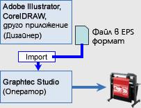img_graphtec_studio_03