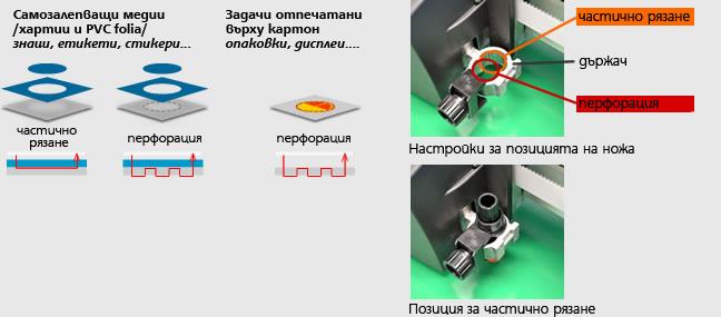 img_perforation_cutting-bg