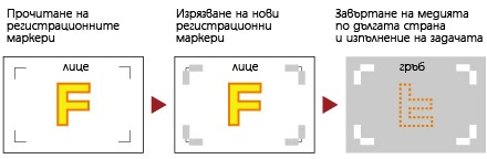 Graphtec_FCX2000_Advanced_creasing