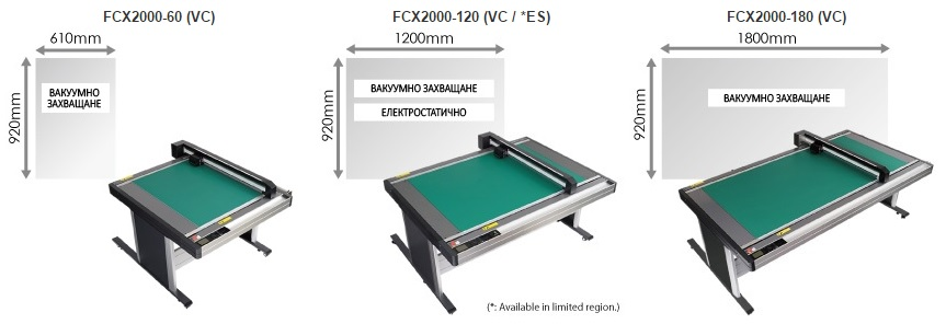 graphtec_fcx2000_models