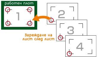 Graphtec_multiple_copies